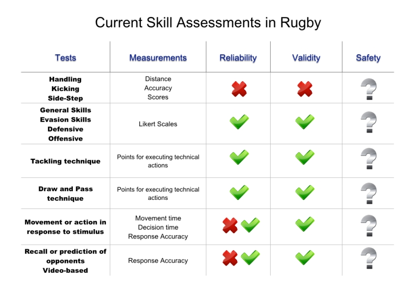 Rugby Science Website.003